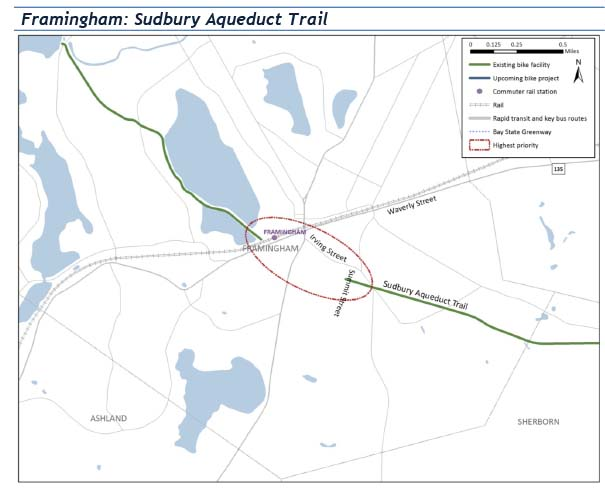 Section 5.2-Framingham: Sudbury Aqueduct Trail This figure is a map that shows the gap in the Sudbury Aqueduct Trail between Framingham Commuter Rail station and existing trail at Summit Street.