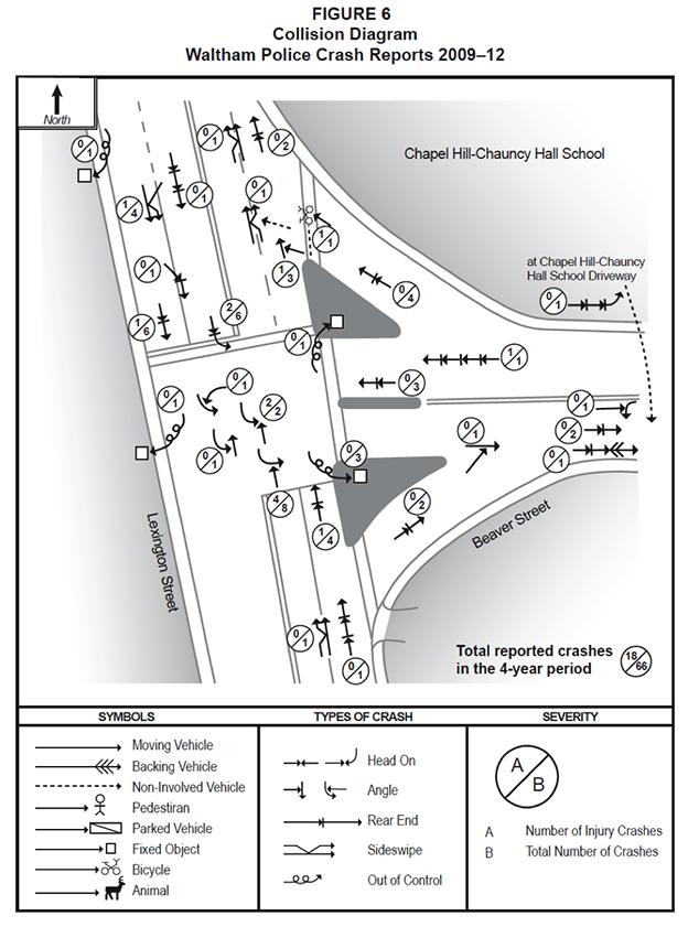 highway safety manual pdf free download
