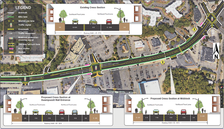 A graphic showing a view of Route 1A at Swampscott and Vinnin Square Malls from above and indicating suggested improvements including bus shelters, addition of bike lanes and other improvements.